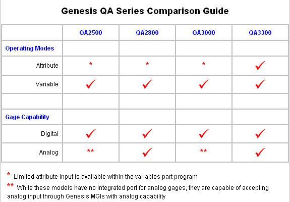 genesis-comparison.jpg